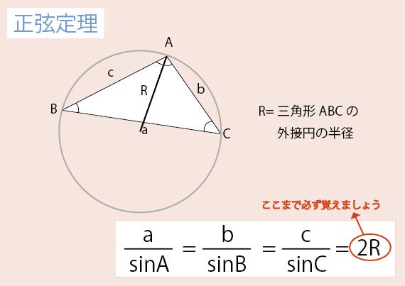 定理 正弦 余弦 定理