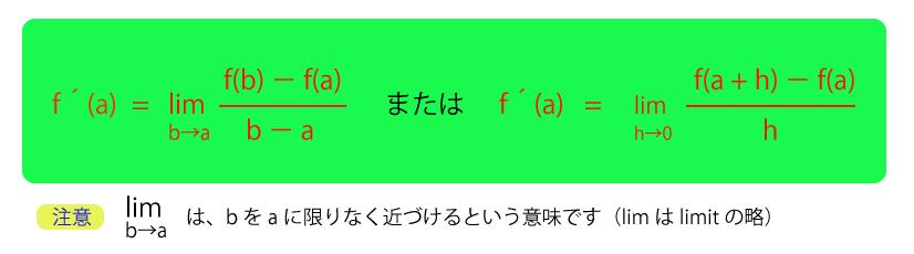 f'(a)定義②