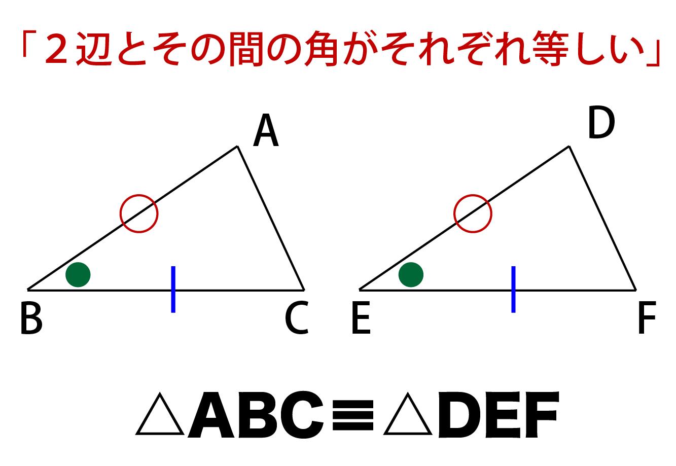 2辺とその間の角がそれぞれ等しい