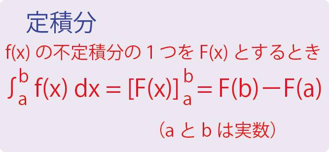 定積分公式