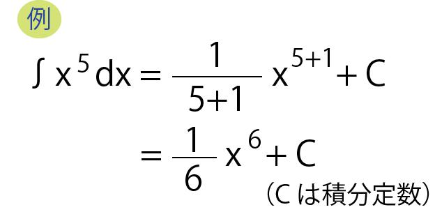不定積分例1-1