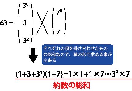 積の法則 解答