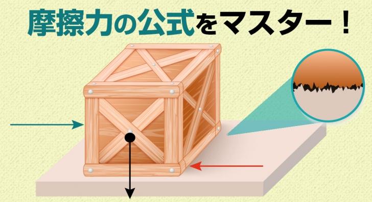 摩擦力の公式をマスターしよう!力の合成・分解の解説付き