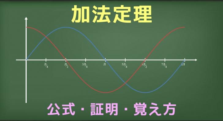 加法定理問題 二倍角・半角・三倍角の解き方がすぐわかる!