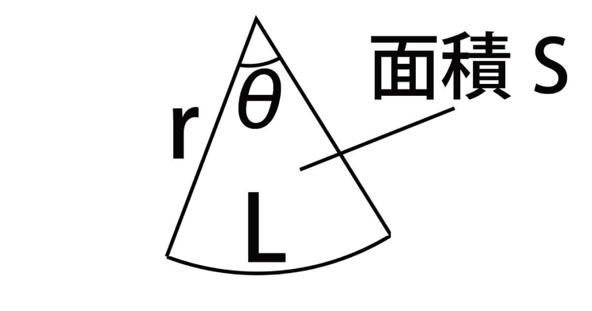 扇形のイメージ