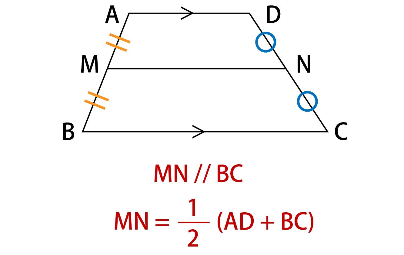 台形における中点連結定理解説画像