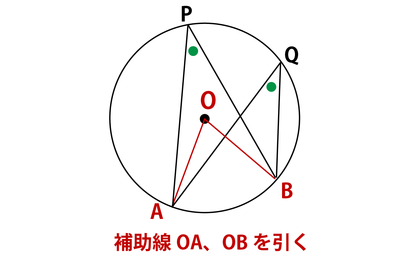 円周角の定理の証明解説画像
