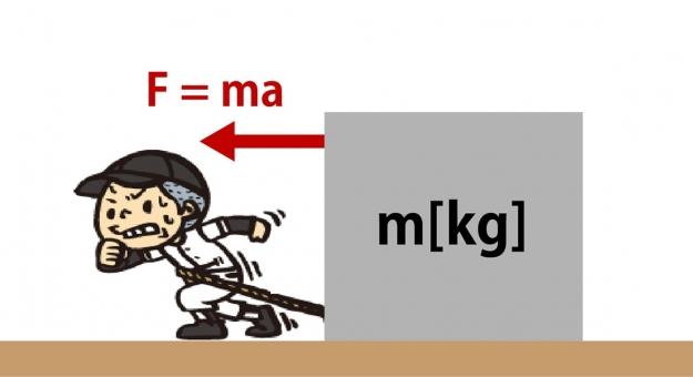 運動方程式の公式が一瞬でわかる!グラフで解説&必ず解きたい計算問題付き