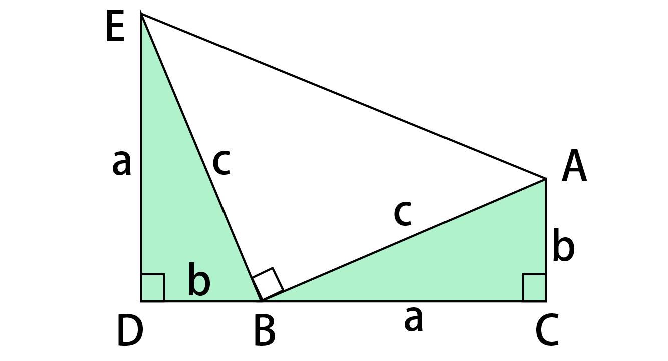 三平方の定理の証明解説