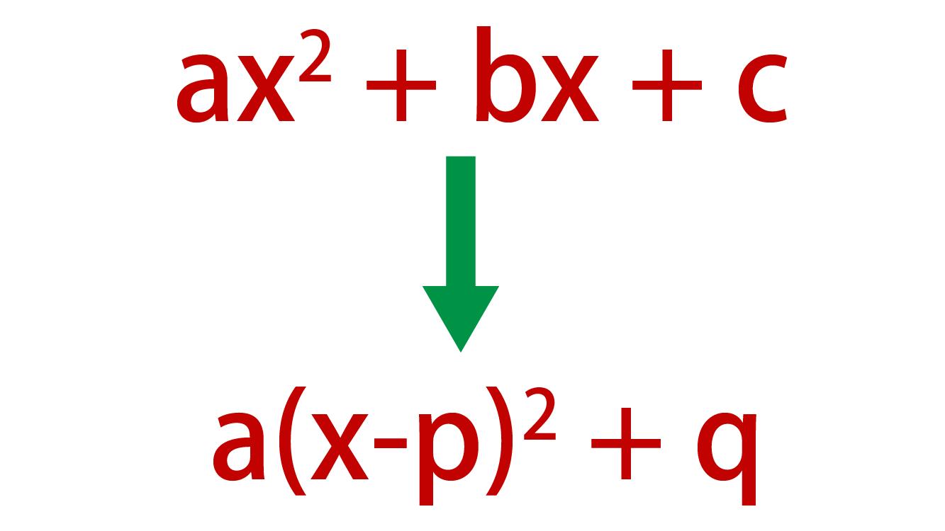 平方完成のイメージ画像