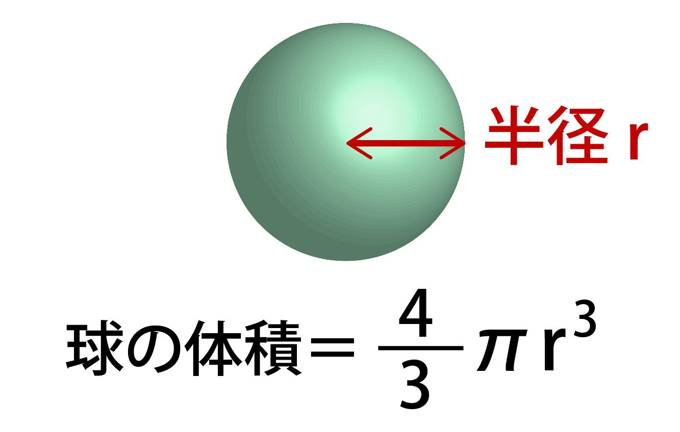 球の体積の求め方・公式解説画像