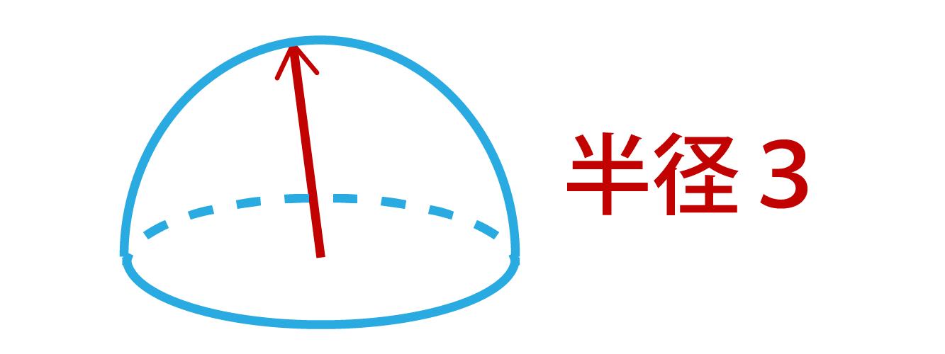 球の表面積に関する問題の画像