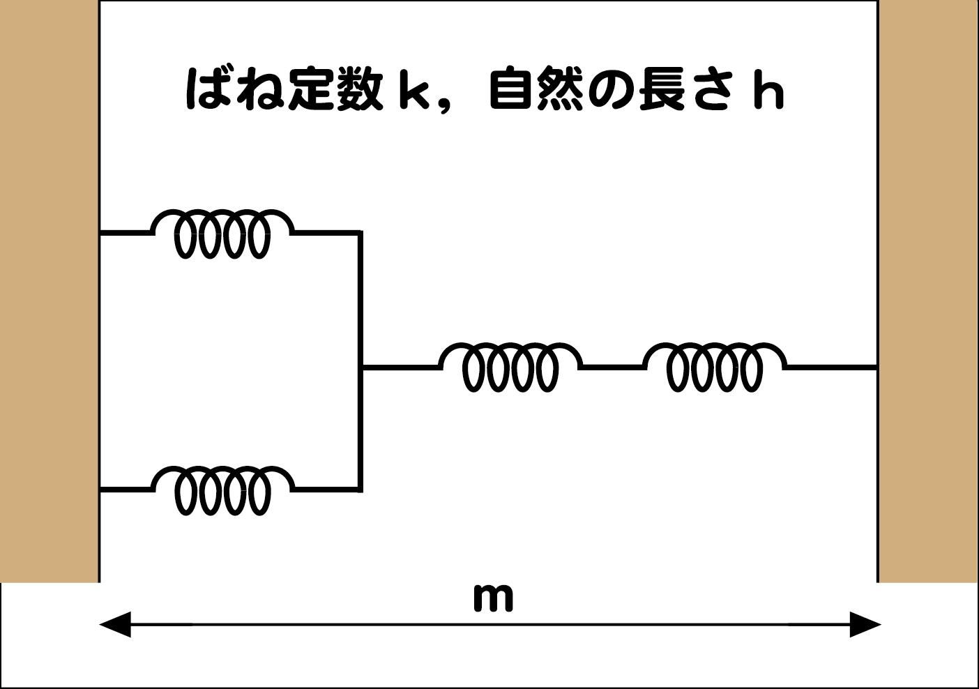 フックの法則の問題画像