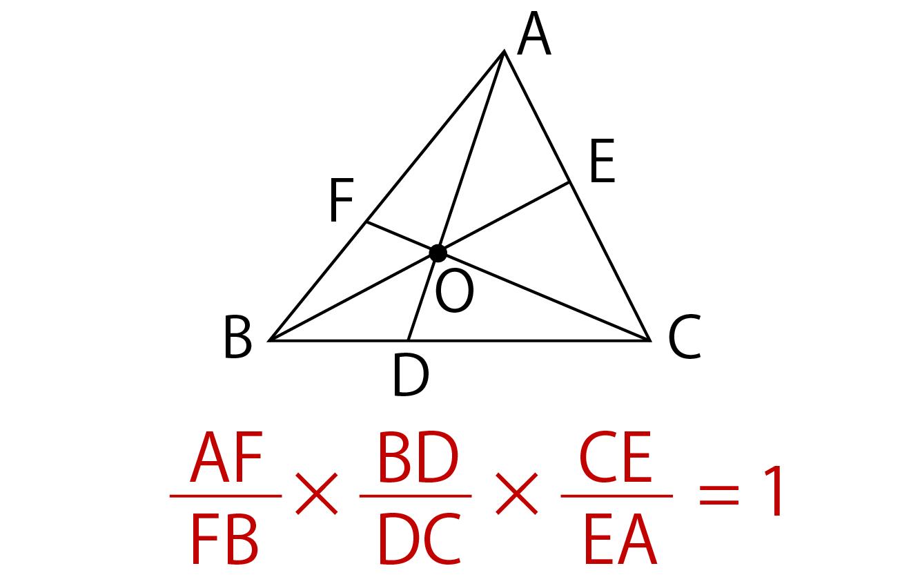 チェバの定理の解説画像