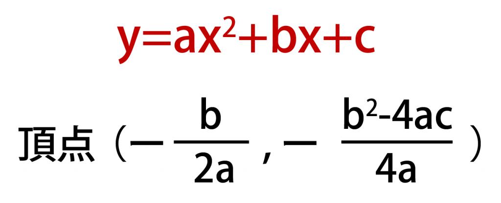 二次関数グラフの頂点の公式