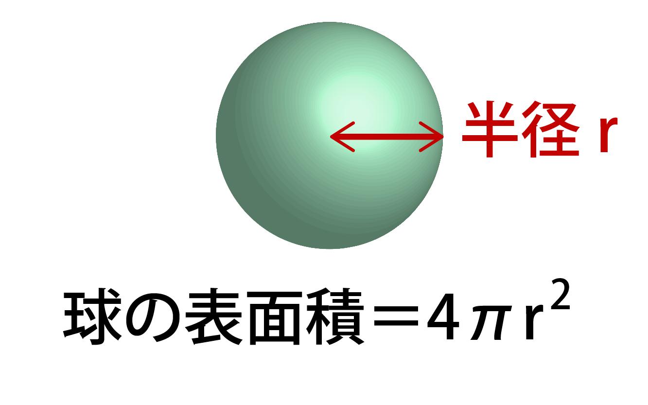 球の表面積の求め方・公式解説画像
