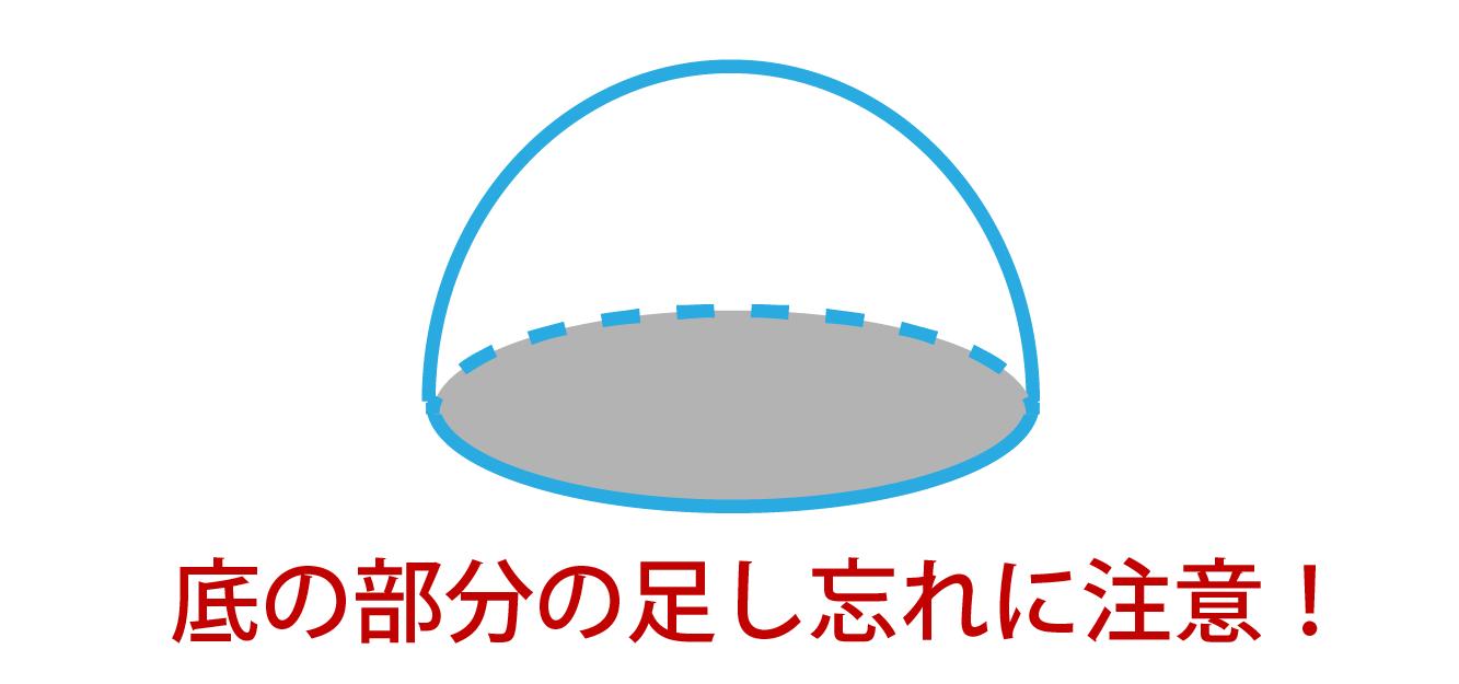 半球の底の部分に注目