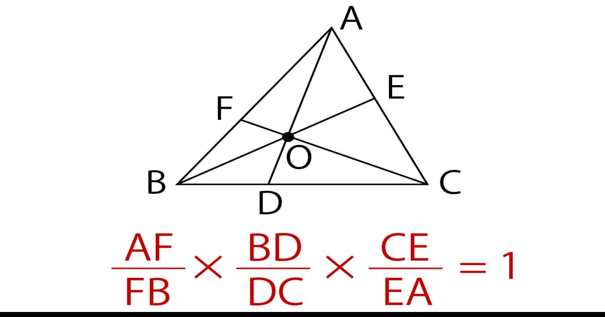 チェバの定理の図と公式