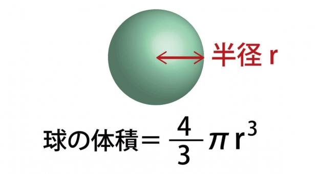 球の体積と表面積の公式と覚え方を一目でわかるように図を用いて解説します!練習問題付き
