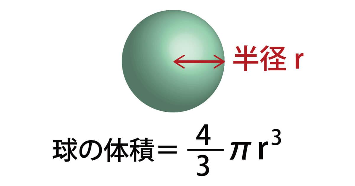 球のイメージ