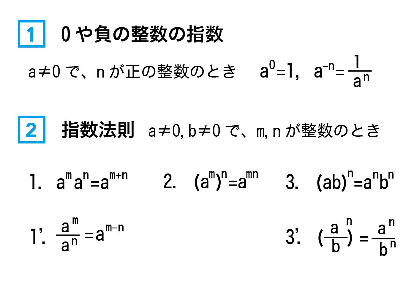 指数法則の公式まとめ画像