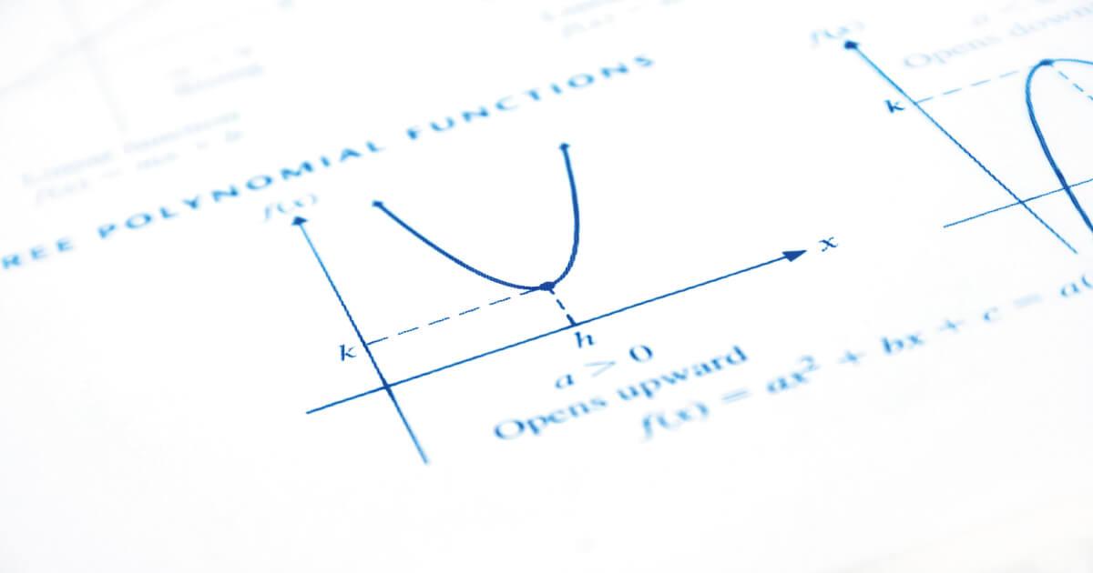 二次関数のイメージ