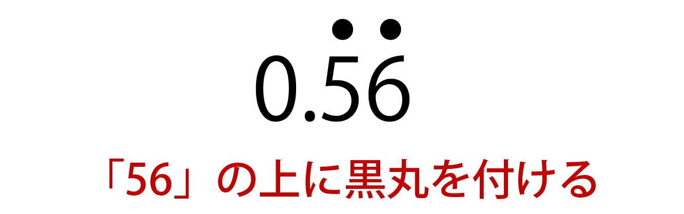 循環小数の表し方