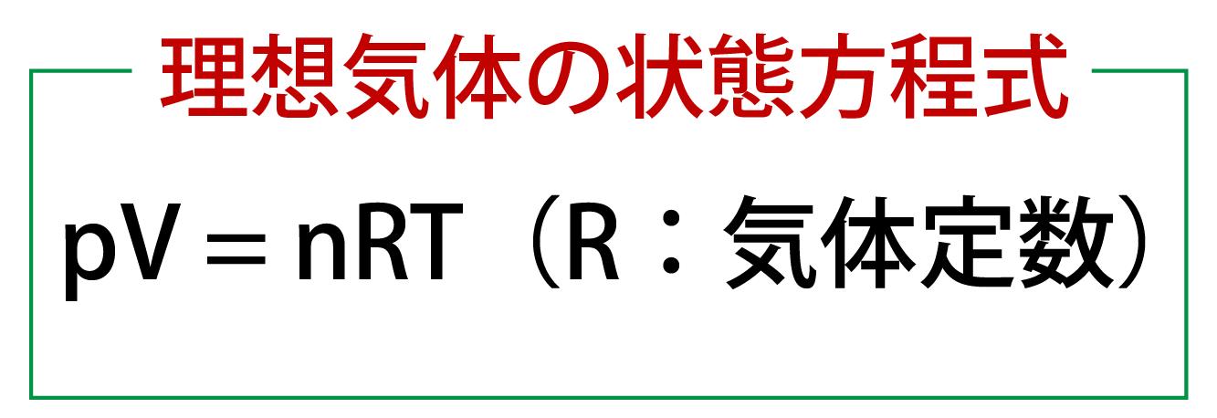 理想気体の状態方程式の解説画像