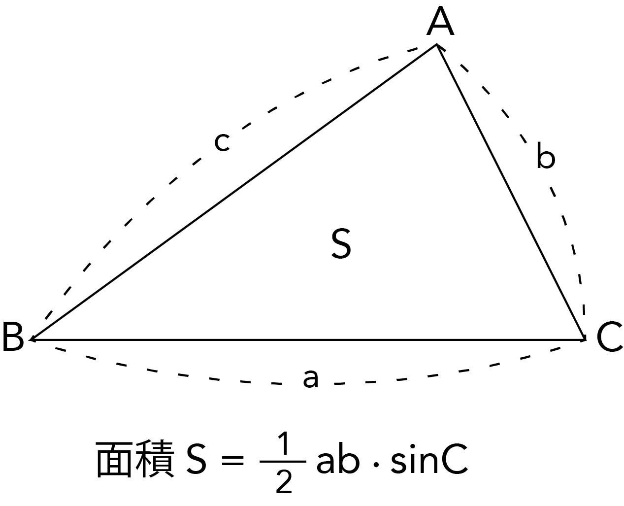 三角形ABCの面積Sの求め方