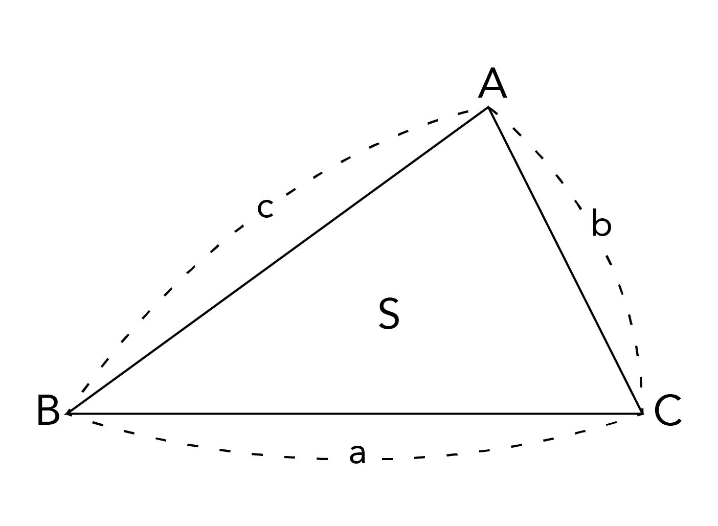 3辺の長さがa,b,cの三角形ABC