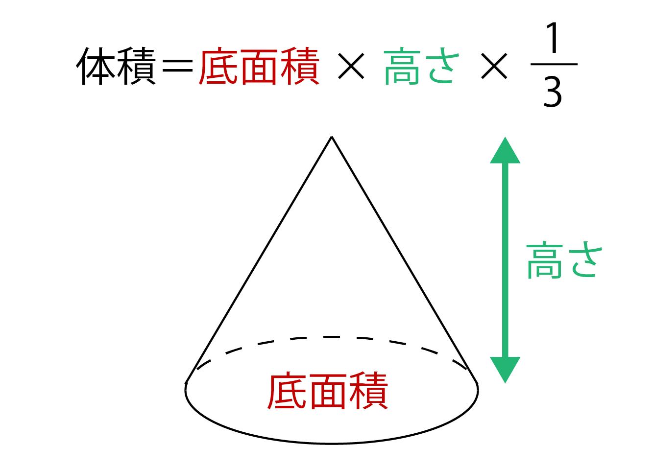 円錐の体積の求め方の公式