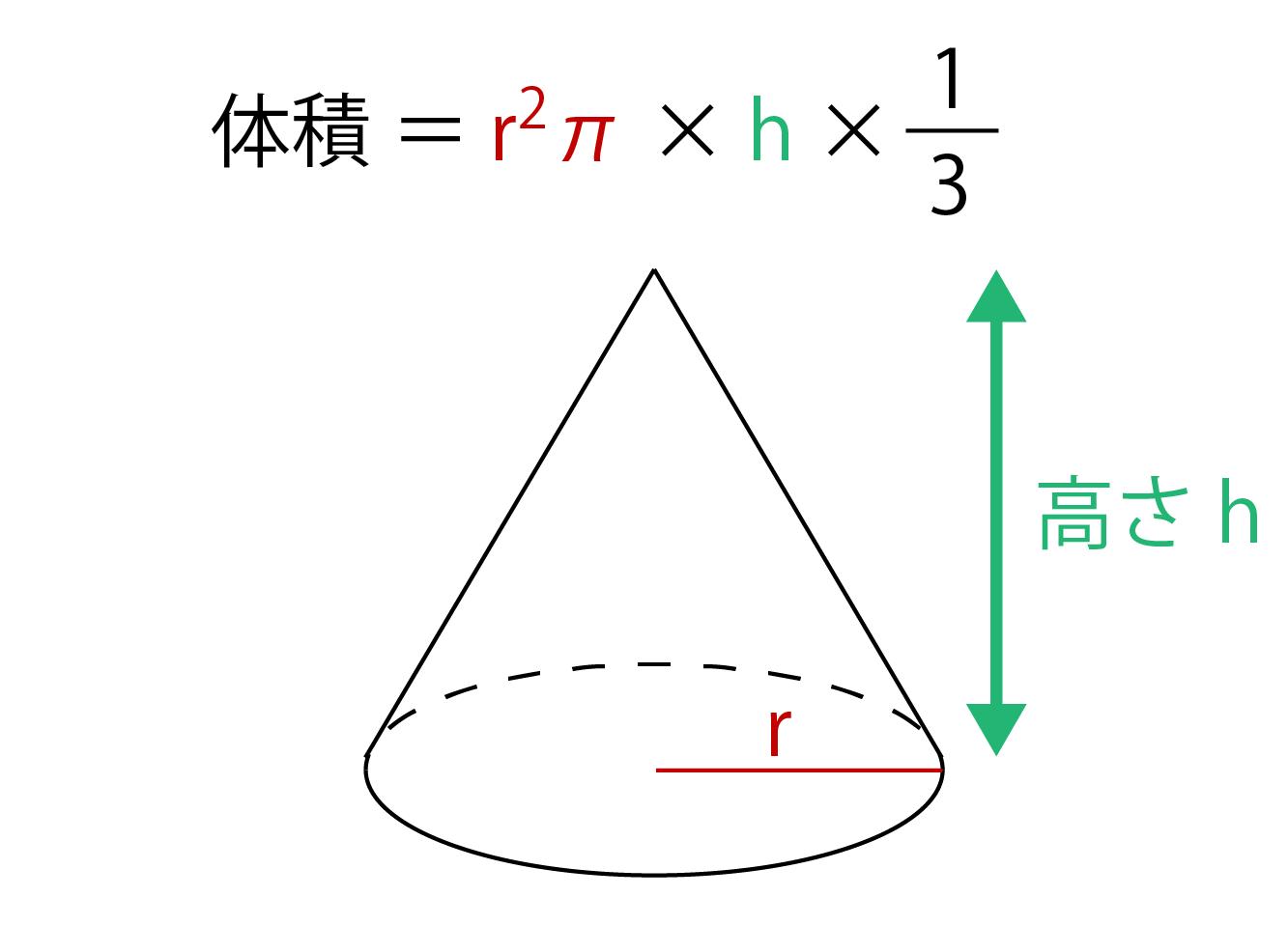 錐 公式 三角 の
