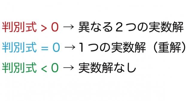 判別式とは?判別式のD/4&実践的な使い方を解説します(練習問題付き)
