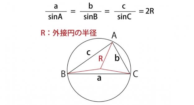 外接円の半径の求め方がイラストで誰でも即わかる!練習問題付き