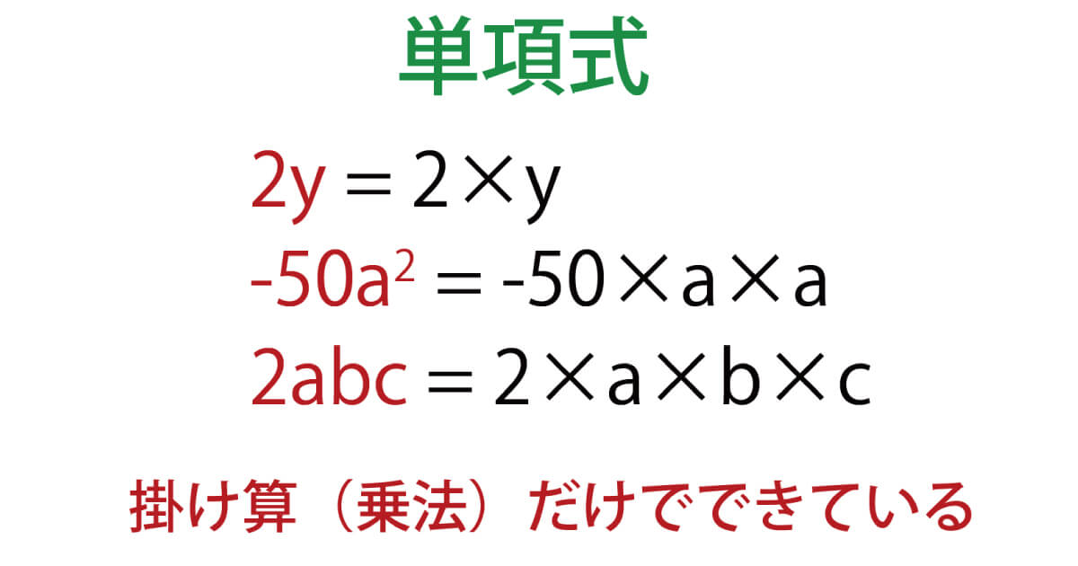 単項式のイメージ