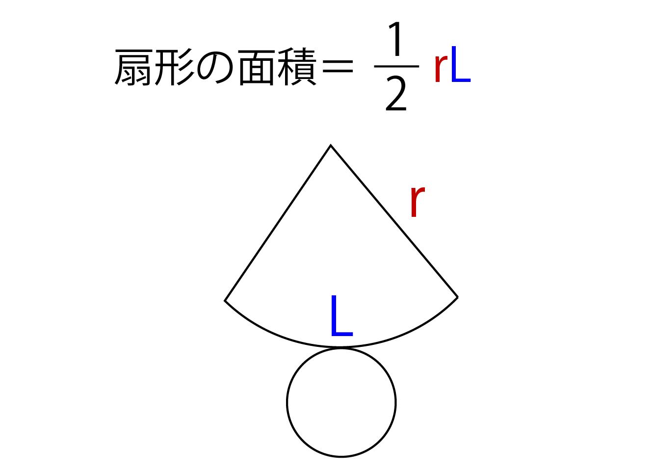 扇型の面積の求め方