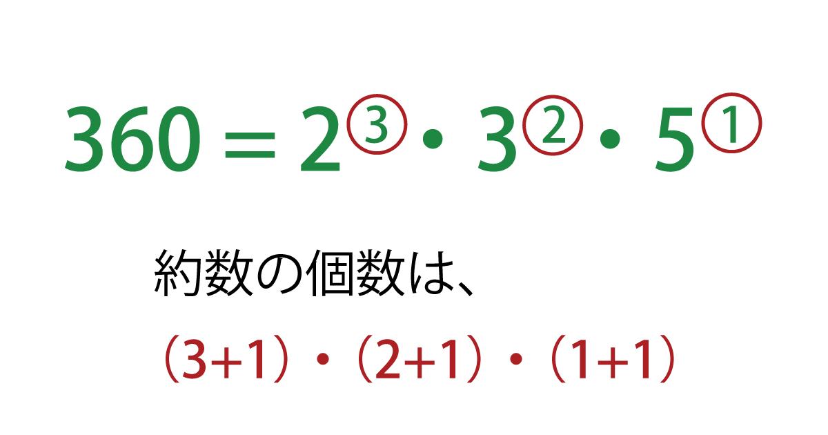 約数の個数の求め方!素因数分解すれば一発で求まる!