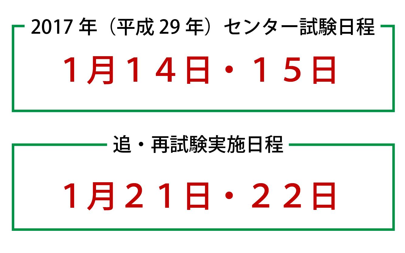 2017年(平成29年)のセンター試験日程