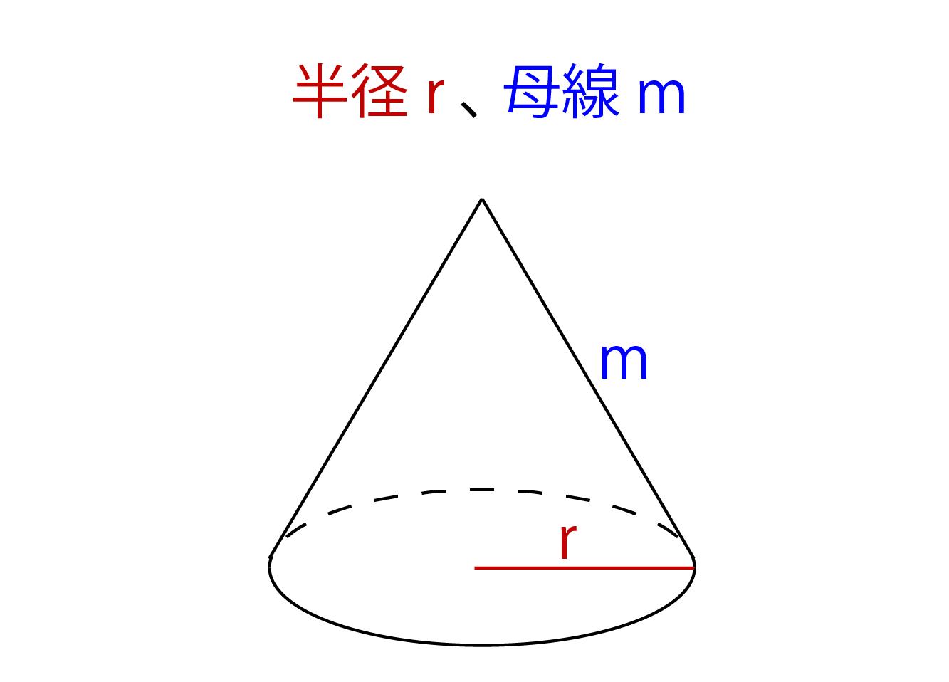 半径がr、母線がmの円錐