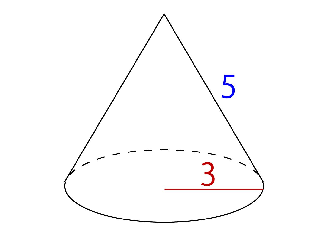 半径が3、母線が5の円錐