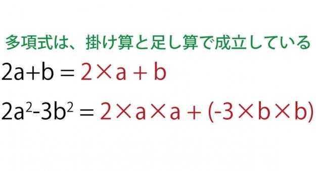 多項式の全てがこれでわかる!多項式はこれで完璧だ!