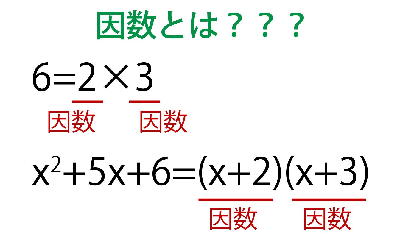 因数とは何かの解説画像