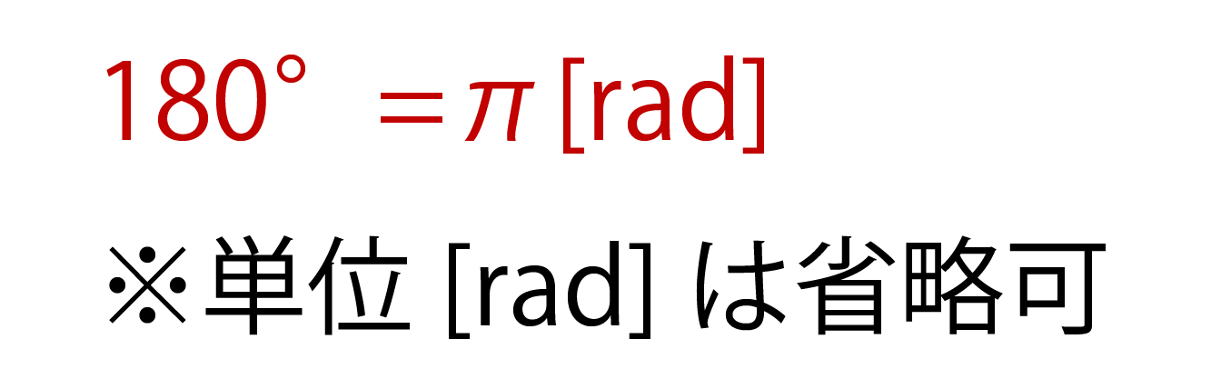 ラジアンの公式180°=π