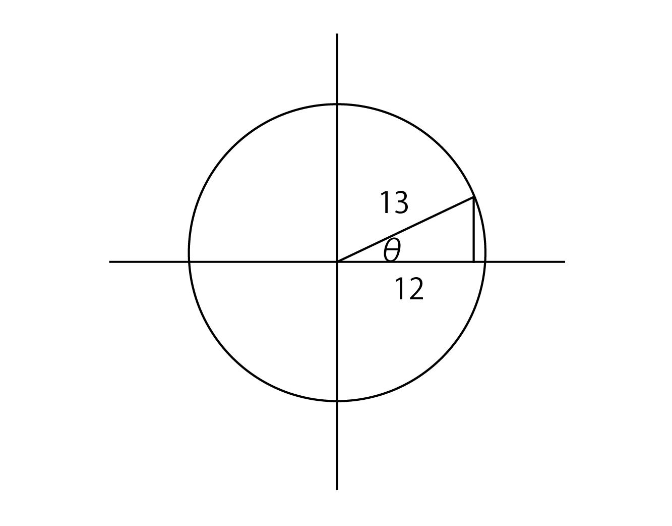 cosθ=12/13の三角形