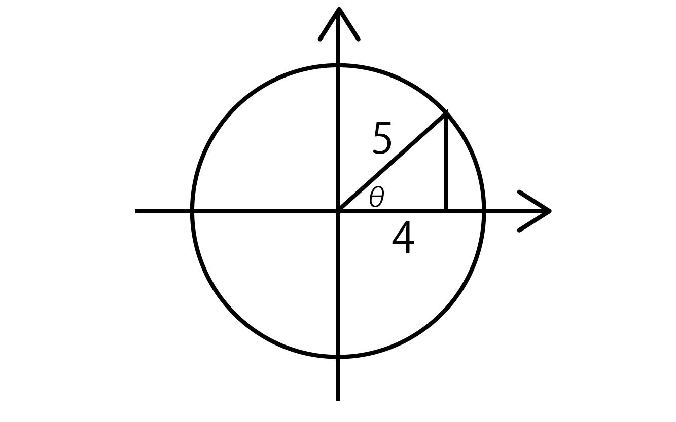cosθ=4/5の三角形