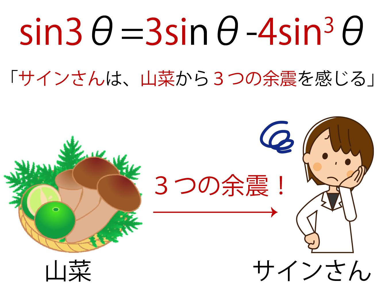 sin3θの覚え方・ゴロ合わせ