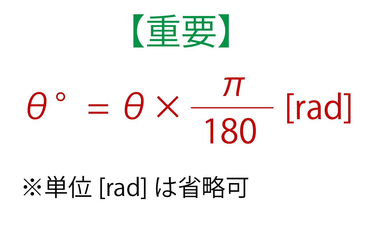 角度をラジアンに変換する公式の解説画像