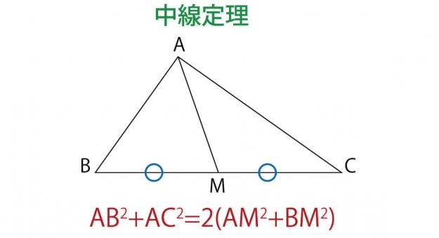 中線定理を慶應生が解説証明使い方が分かる問題付き