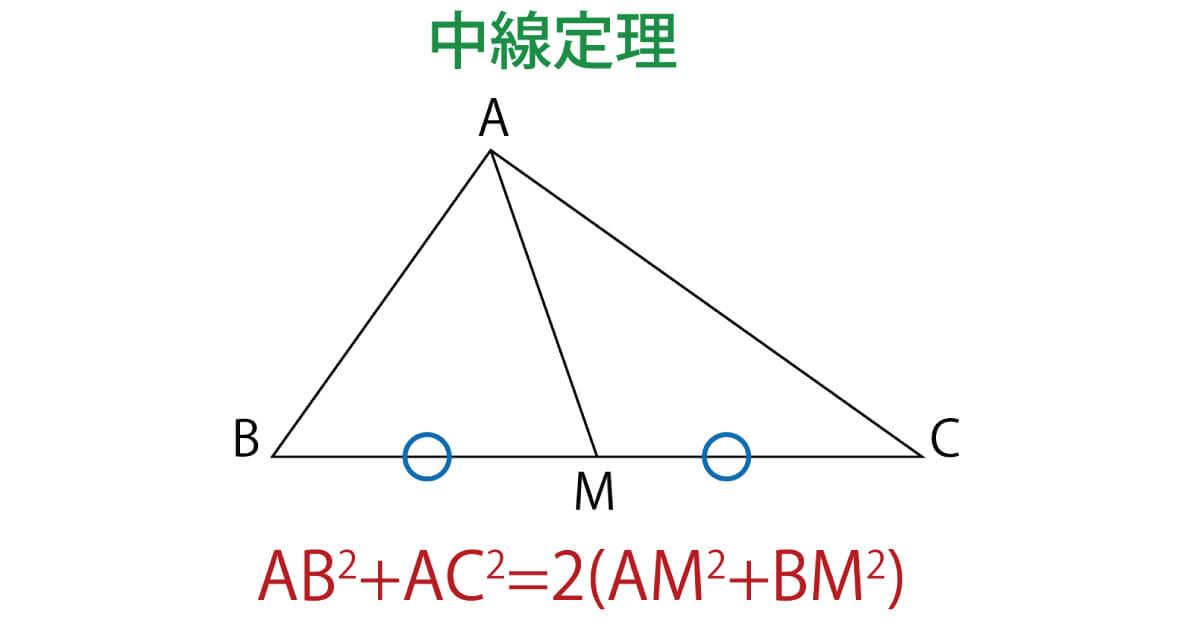 中線定理のイメージ