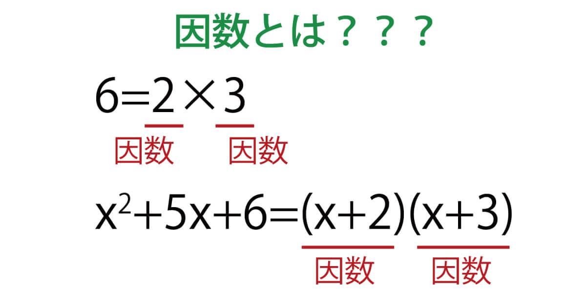 因数定理のイメージ